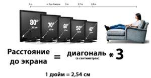 Примеры расчетов оптимальной диагонали