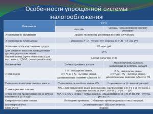 Система налогообложения и работники ИП
